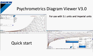 Daikin Psychrometrics Diagram Viewer - Functionalities