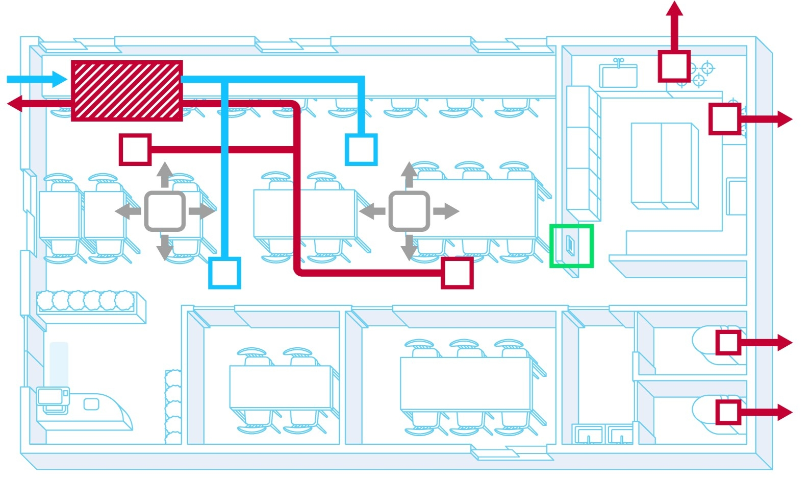 heat reclaim ventilation scheme in store or restaurant